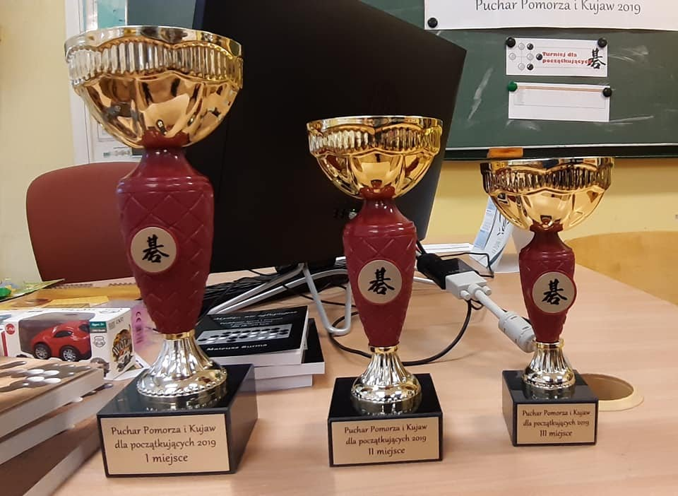 Puchary PPiKdP 2019